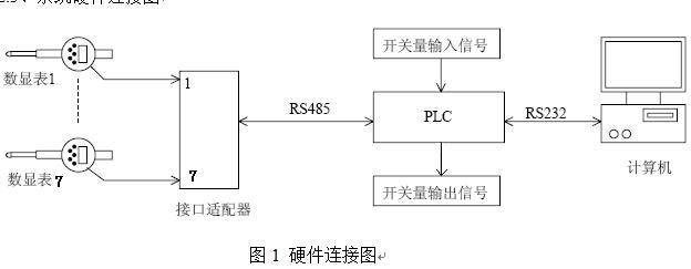 计算机电源适配器电路图