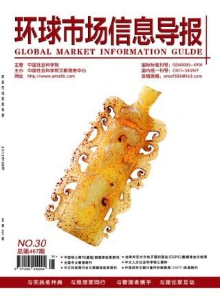 环球市场信息导报
