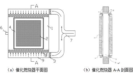 荆州催化燃烧热水炉烟气余热回收与热效率