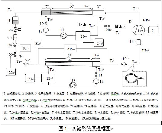 电路 电路图 电子 工程图 平面图 原理图 536_442