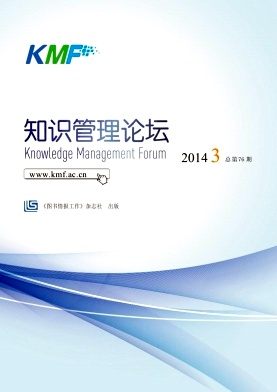 知识管理论坛
