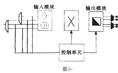 智能光网络中的光交换技术应用
