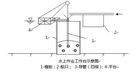 水套炉结构示意图