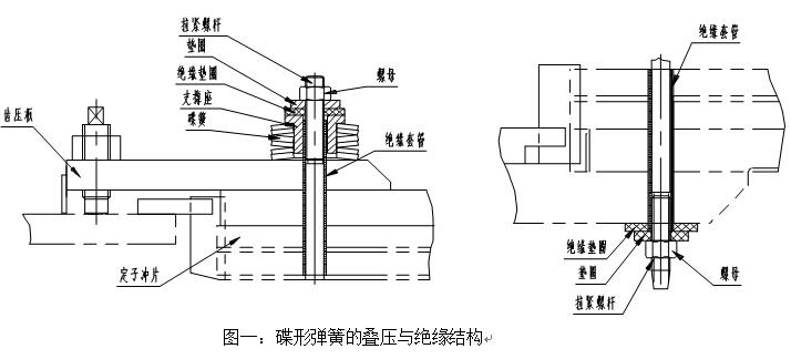邢台研究额勒赛水电站发电机定子铁芯叠压结构设计