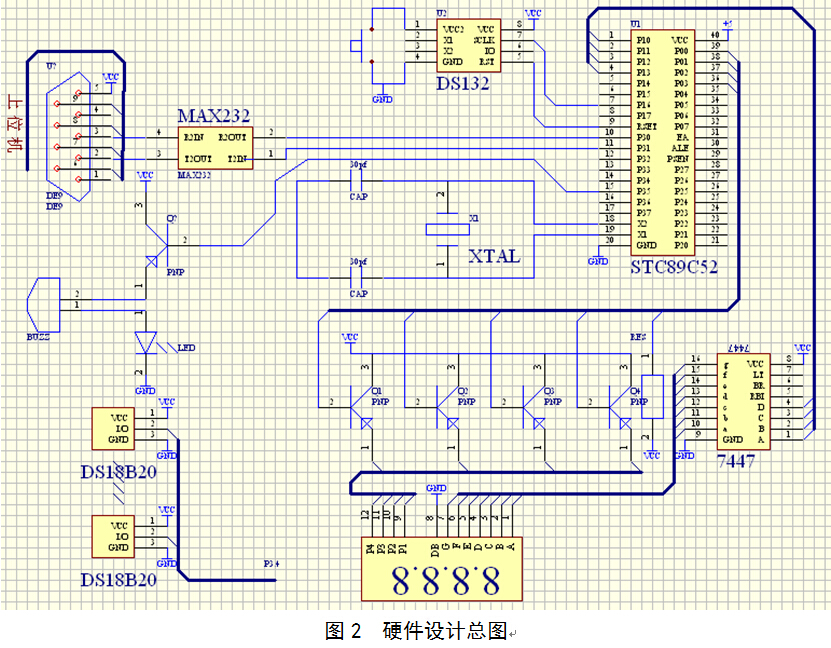 绍兴多路温度监测系统的设计